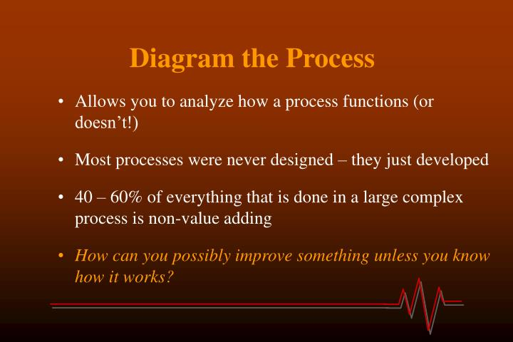 Allows you to analyze how a process functions (or doesn't!)