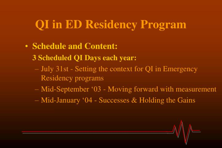 QI in ED Residency Program