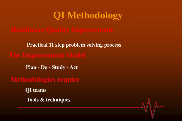 QI Methodology
