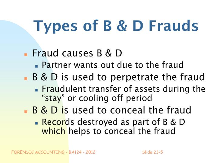 Types of B & D Frauds