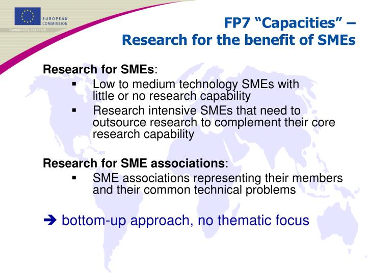 Research for SMEs