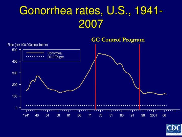 Gonorrhea rates, U.S., 1941-2007
