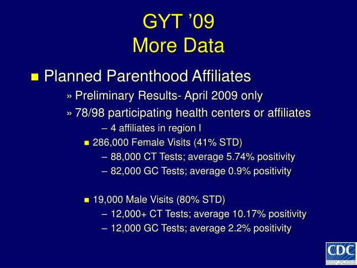 GYT '09