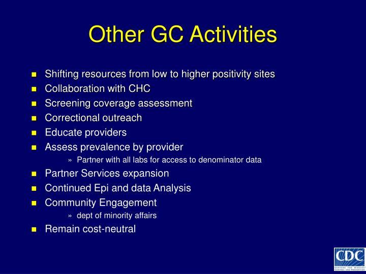 Other GC Activities