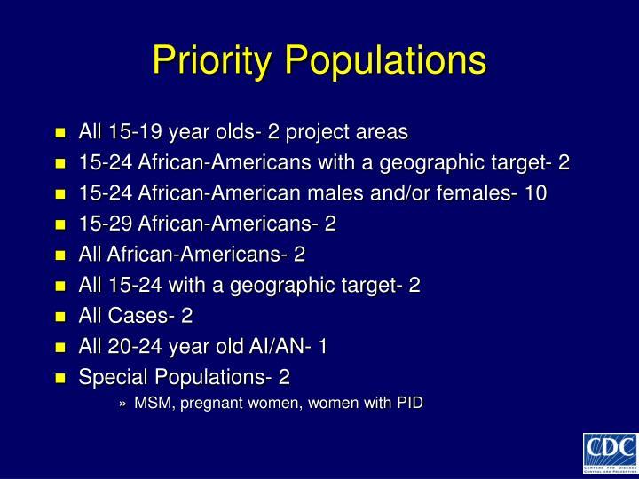Priority Populations