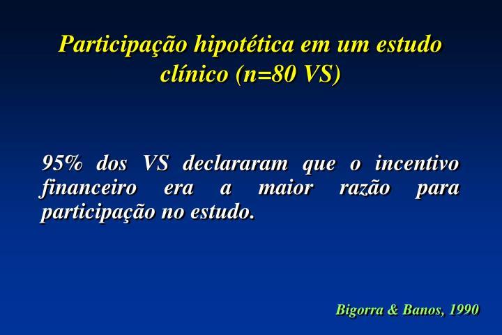 Participação hipotética em um estudo clínico