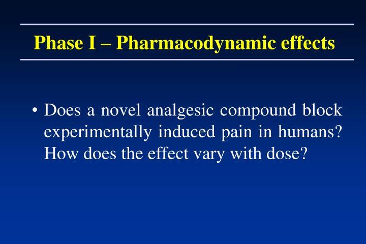 Phase I – Pharmacodynamic effects