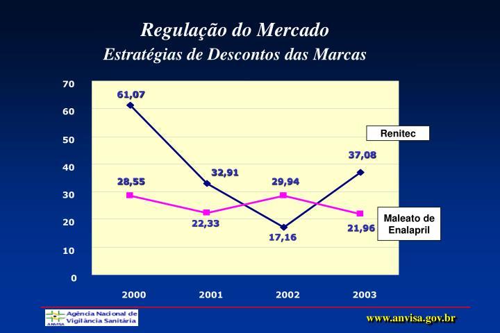 www.anvisa.gov.br