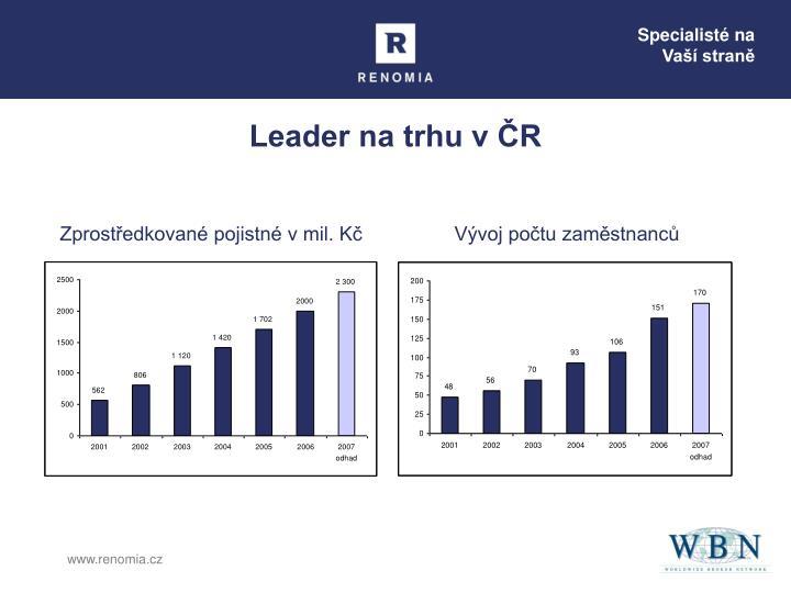 Leader na trhu v ČR
