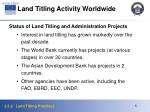 land titling activity worldwide