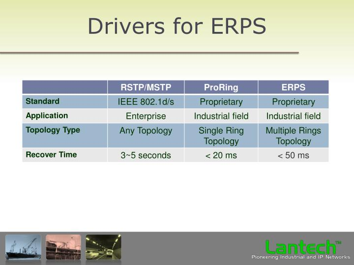 Drivers for ERPS