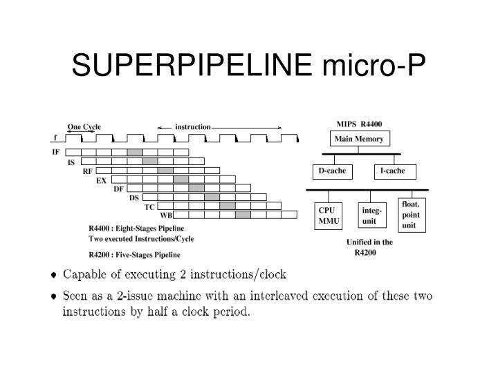 SUPERPIPELINE micro-P