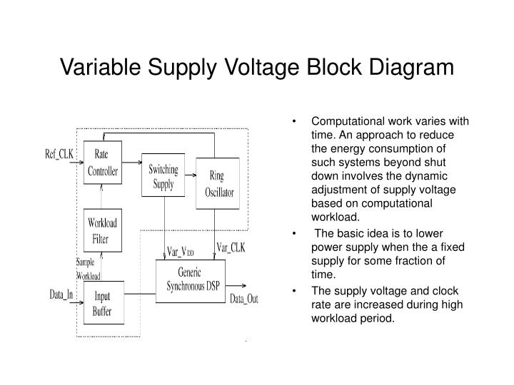 Computational work varies with time. An approach to reduce the energy consumption of such systems beyond shut down involves the dynamic adjustment of supply voltage based on computational workload.