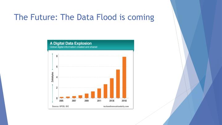 The Future: The Data Flood is coming