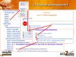 2 course developement