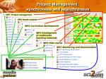 project management synchronous and asynchronous
