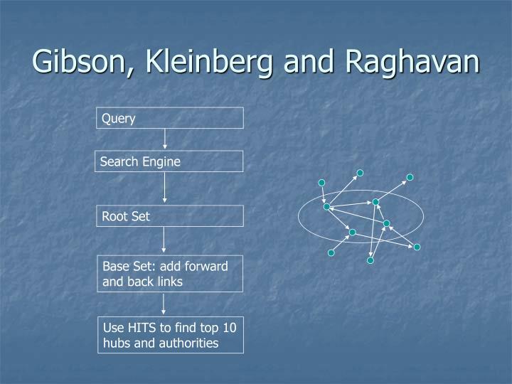 Gibson, Kleinberg and Raghavan