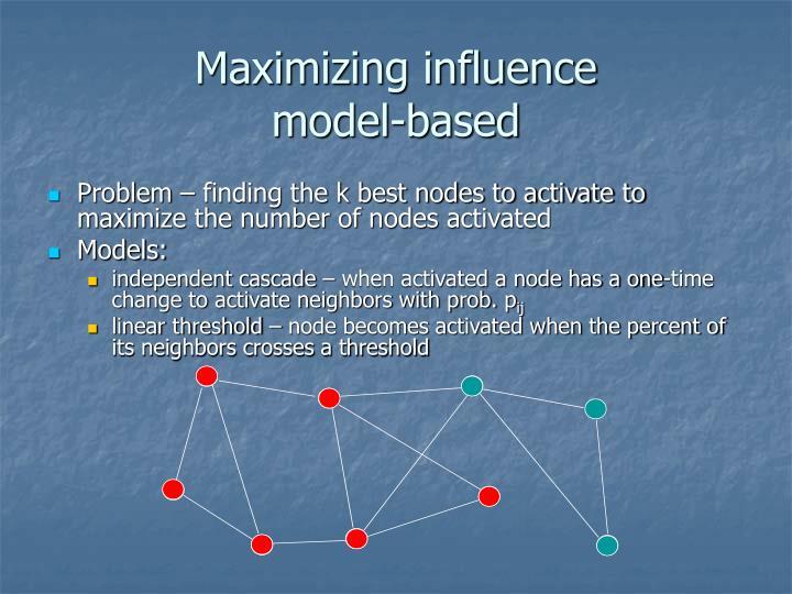 Maximizing influence