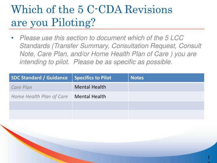 Which of the 5 C-CDA Revisions