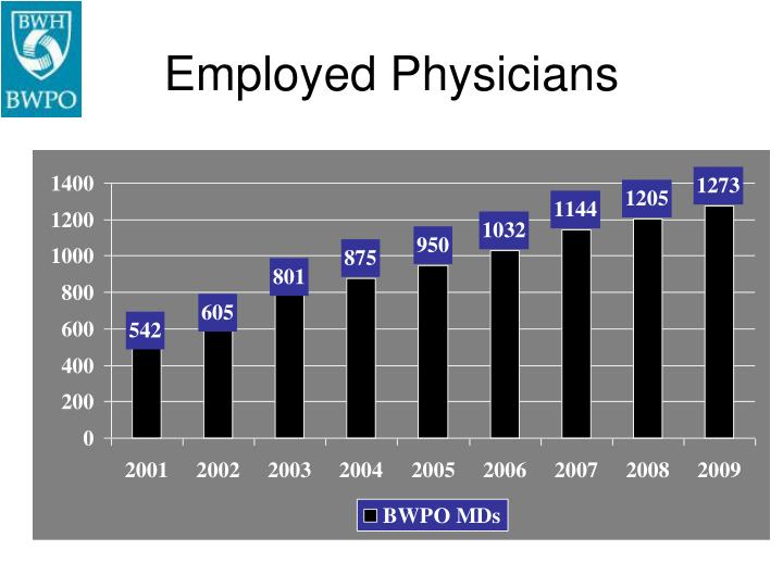 Employed Physicians