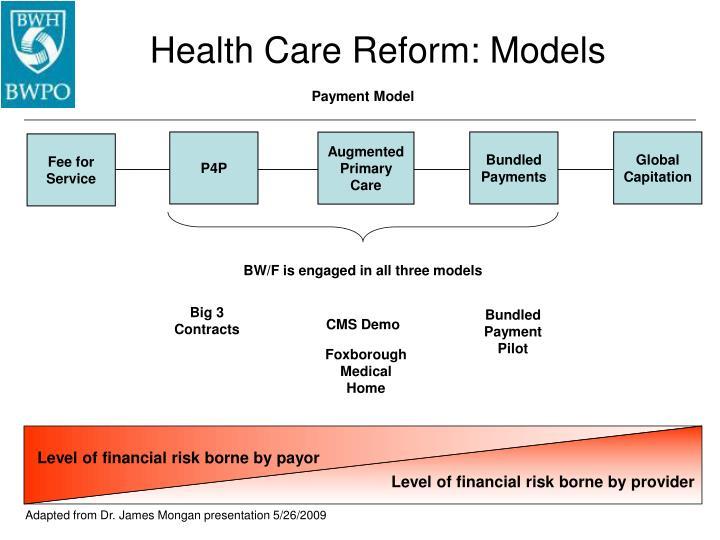 Health Care Reform: Models