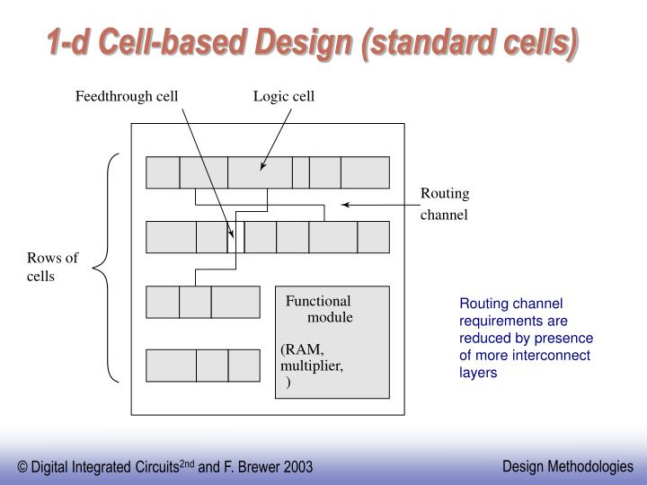 1-d Cell-based Design (standard cells)