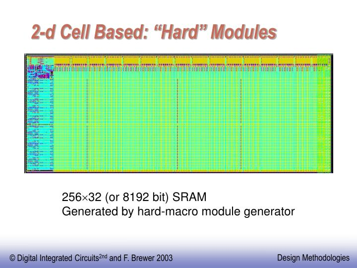 """2-d Cell Based: """"Hard"""" Modules"""