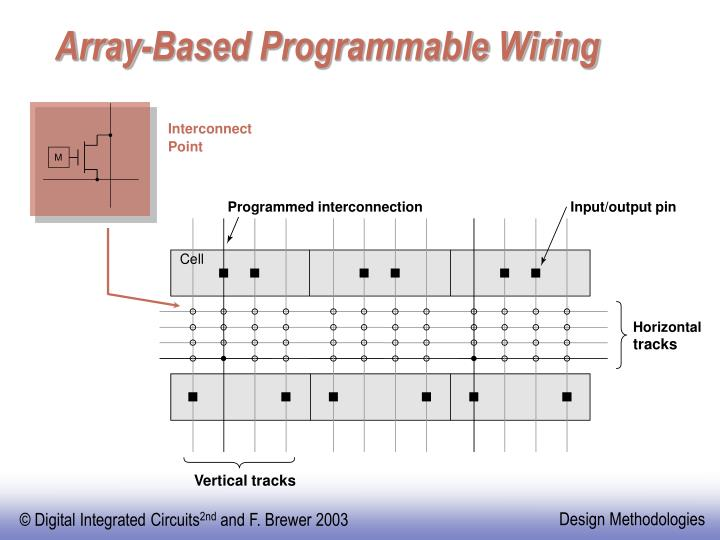 Array-Based Programmable Wiring