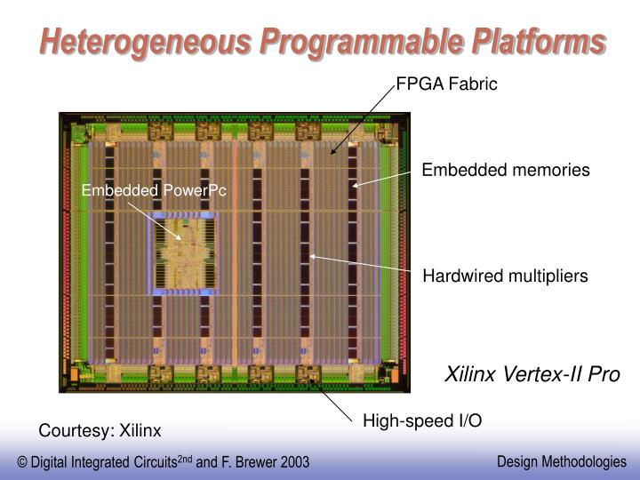 Heterogeneous Programmable Platforms