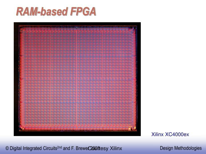 RAM-based FPGA