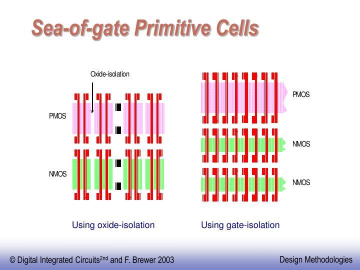 Sea-of-gate Primitive Cells