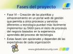 fases del proyecto2