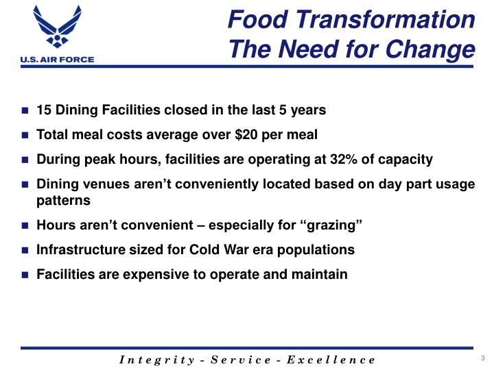 Food transformation the need for change