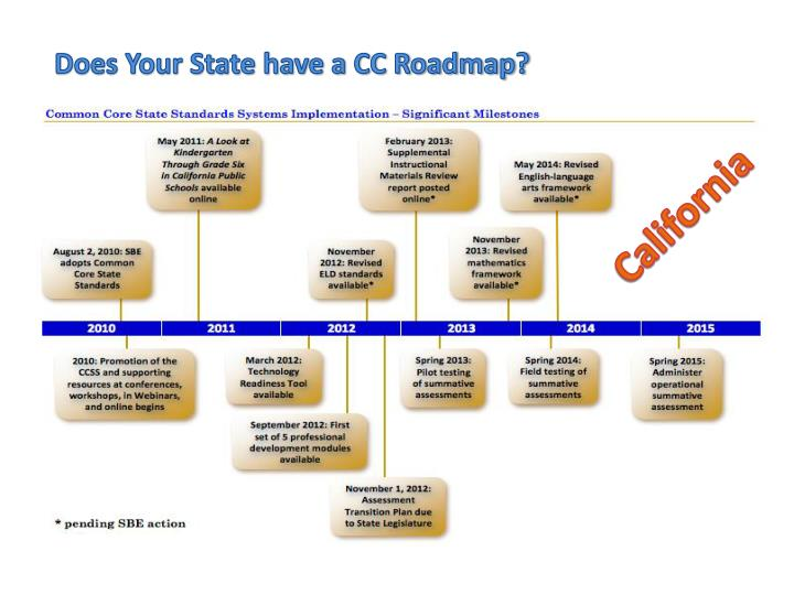 Does Your State have a CC Roadmap?