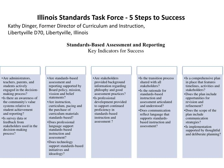 Illinois Standards Task Force - 5 Steps to Success