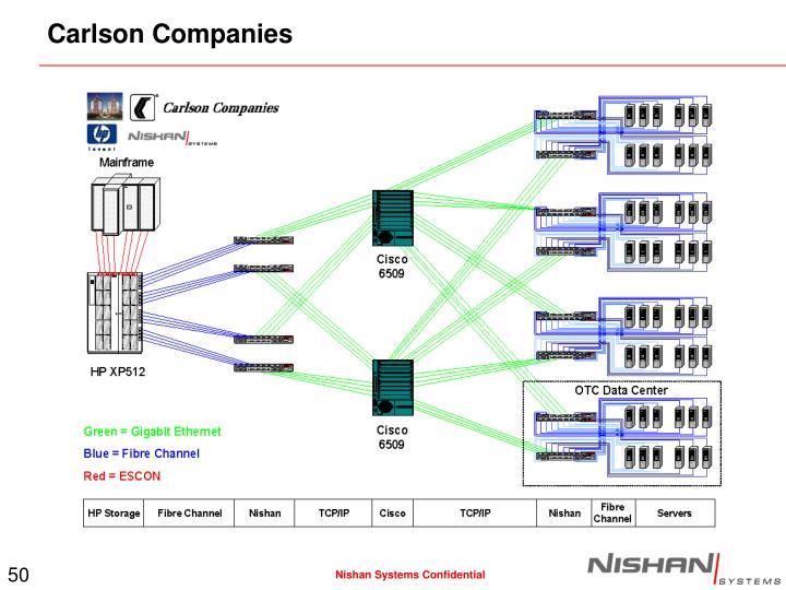 Carlson Companies