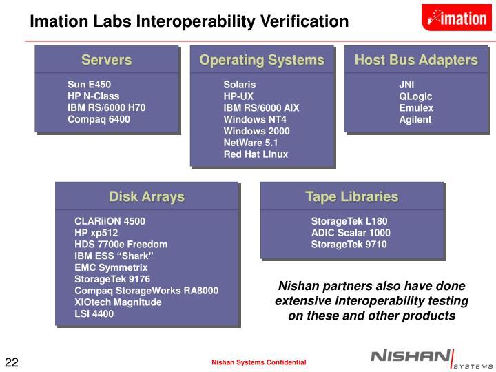 Imation Labs Interoperability Verification