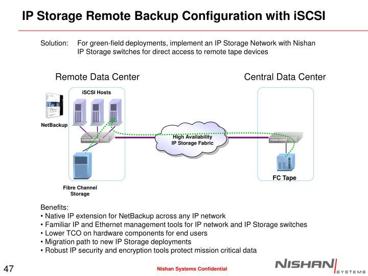 IP Storage Remote Backup Configuration with iSCSI