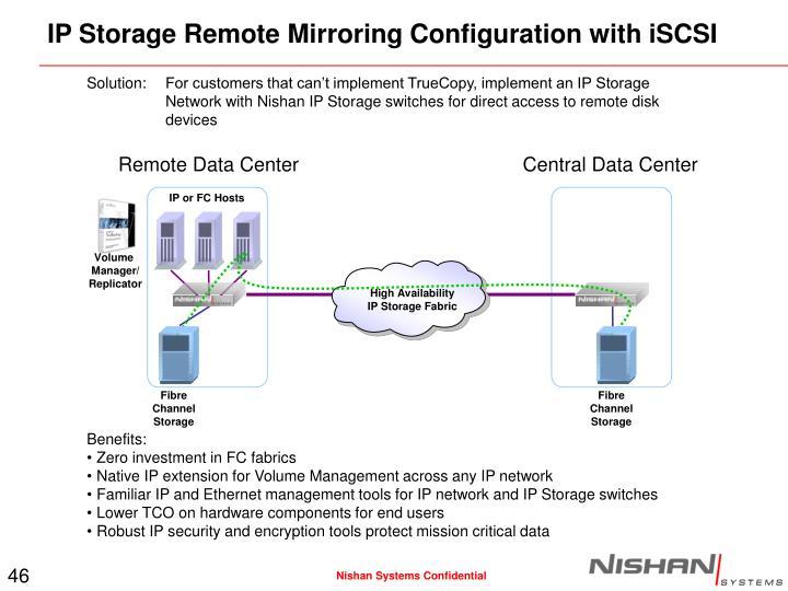 IP Storage Remote Mirroring Configuration with iSCSI