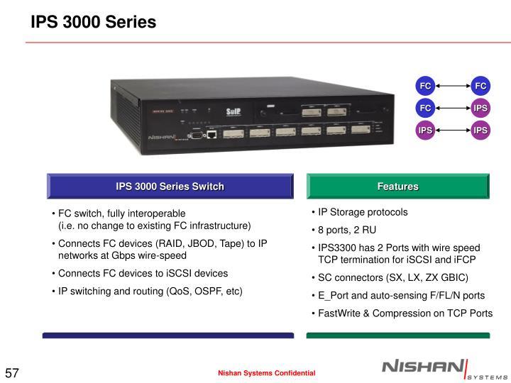 IPS 3000 Series