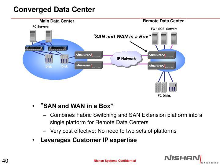 Converged Data Center