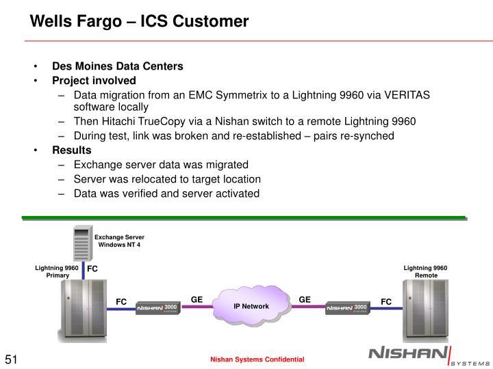 Wells Fargo – ICS Customer