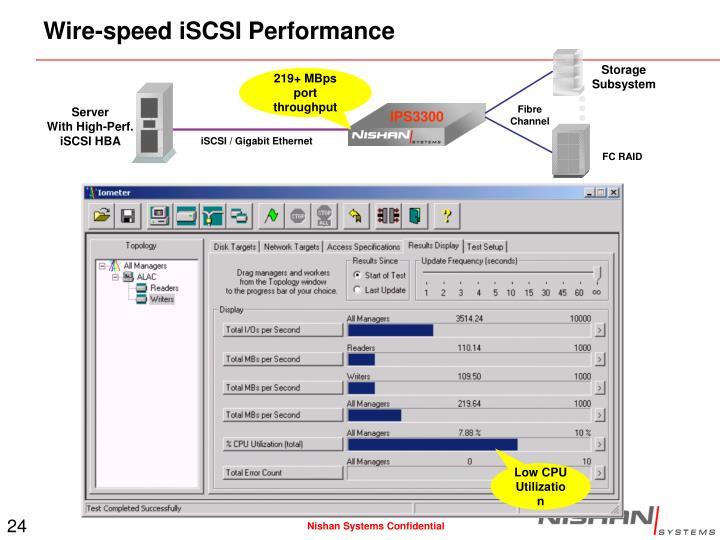Wire-speed iSCSI Performance