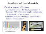 residues in hive materials1