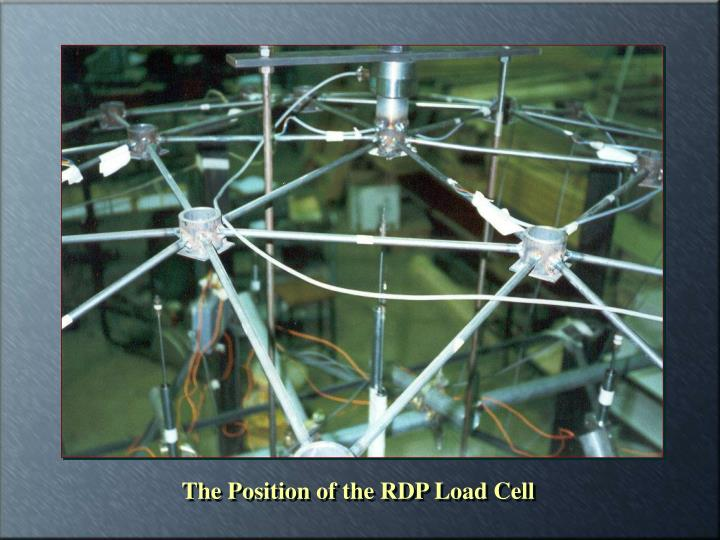 The Position of the RDP Load Cell