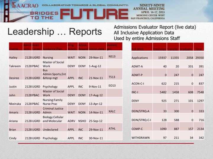 Admissions Evaluator Report (live data)