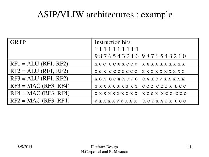 ASIP/VLIW architectures : example