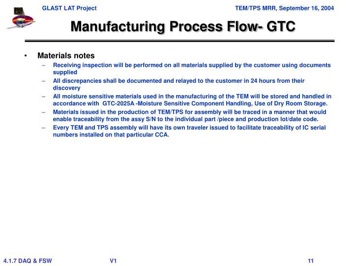 Manufacturing Process Flow- GTC