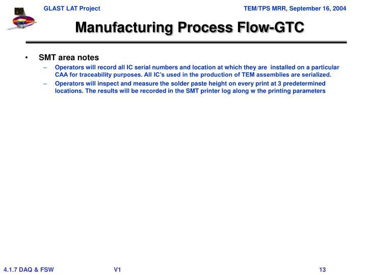 Manufacturing Process Flow-GTC