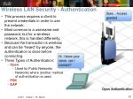 wireless lan security authentication